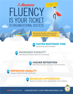 Fluency infographic download