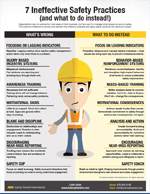 7 Ineffective Safety Practices infographic