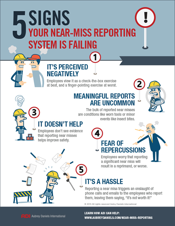 Near Miss Reporting infographic